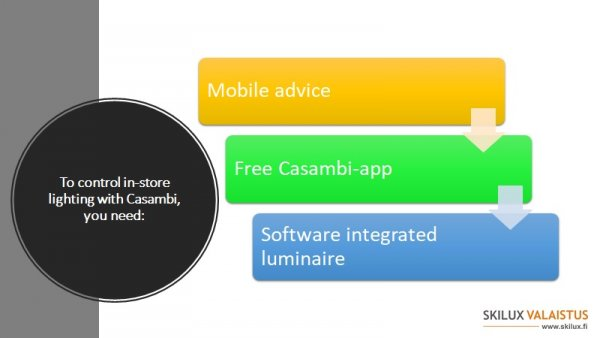 CASAMBI LIGHTING CONTROL
