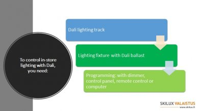 dali-lighting-control.jpg